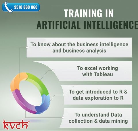 Get the best Corporate training in Artificial intelligence in Ghana