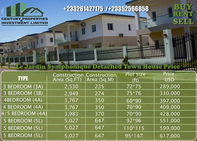 Executive 3-5bedroom Houses for Sale