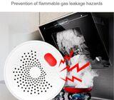 Smart Gas Leakage sensor